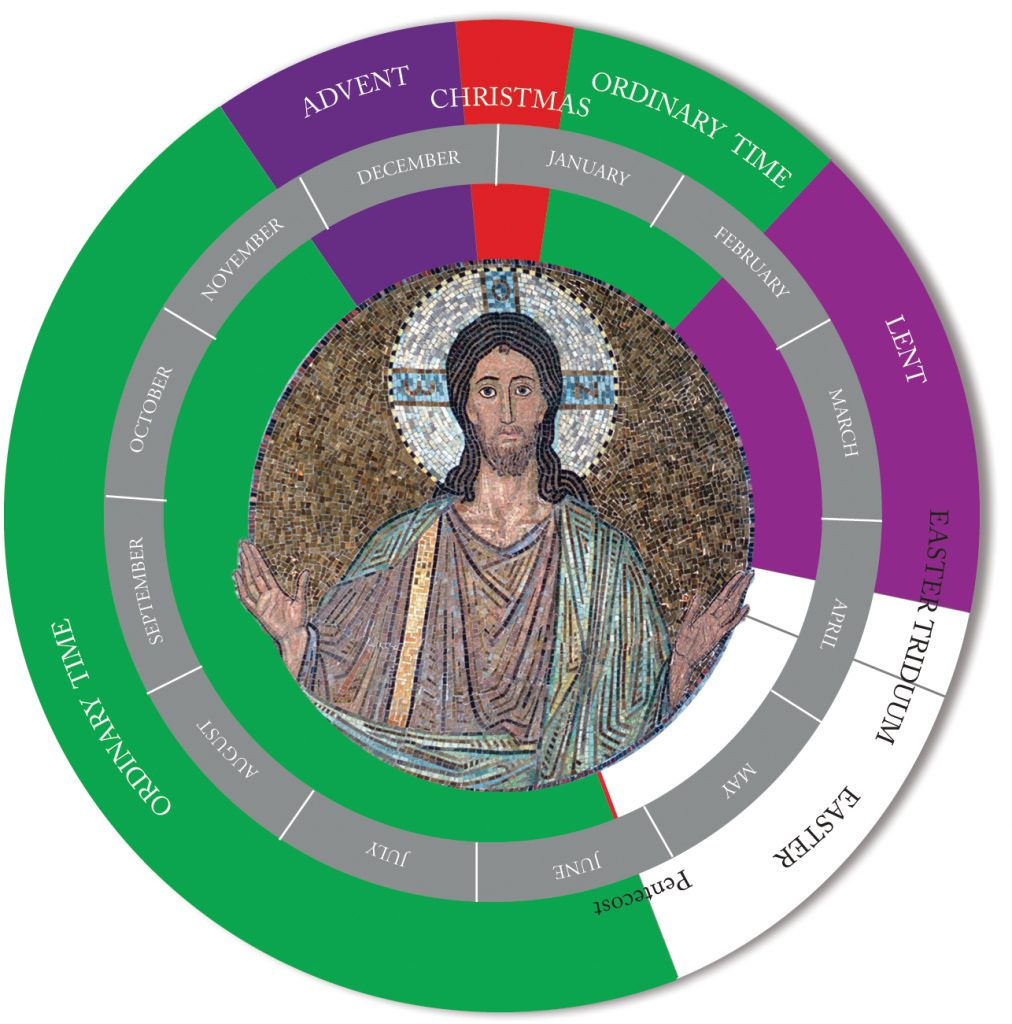 The liturgical year: A journey with Jesus